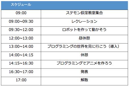 スクリーンショット 2015-06-19 14.41.52